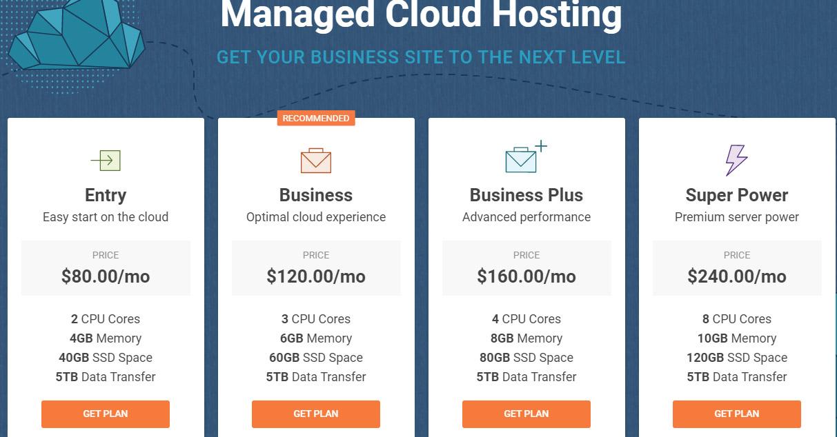 Siteground dedicated hosting